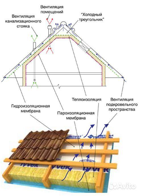 Замена Крыши На 2110 Инструкция
