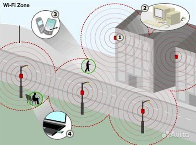 Скачать бесплатно Free Zone WiFi для Android. Интернет. как изготовить сно